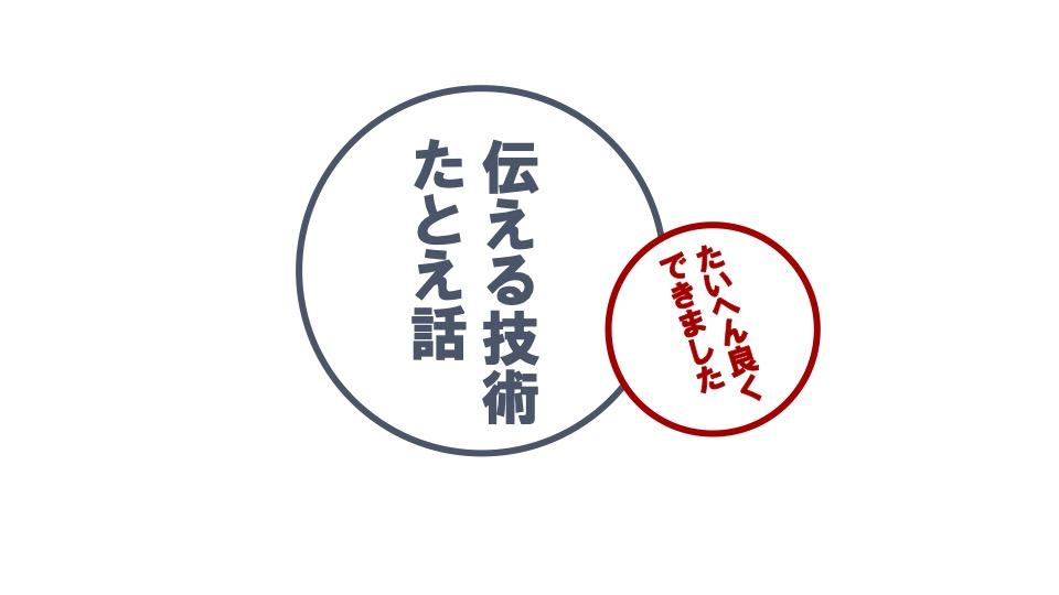 株式会社女前塾